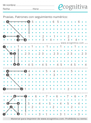 praxias patrones numericos