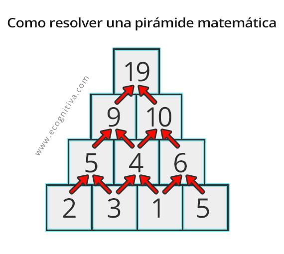como resolver pirámides matemáticas