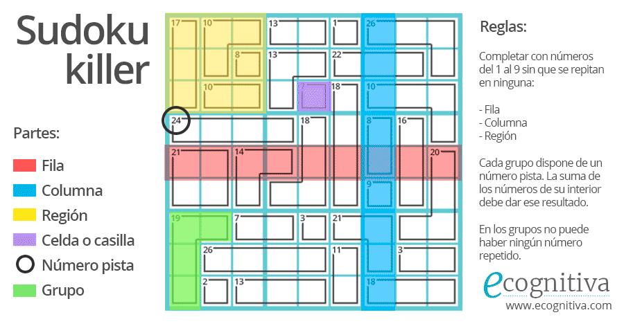 sudoku killer reglas