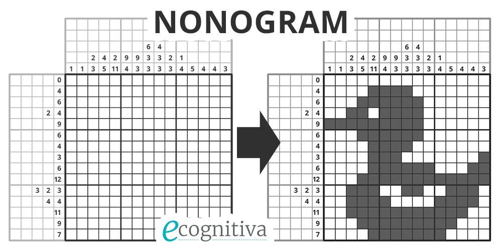 nonograma
